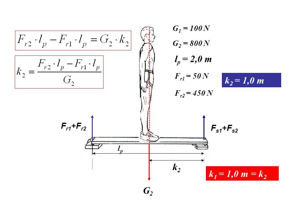 lp = 2,0 m k2 = 1,0 m k2 k1 = 1,0 m = k2 G2 G1 = 100 N G2 = 800 N