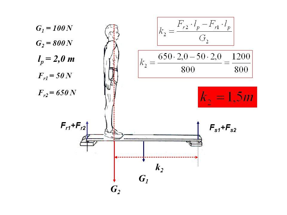 lp = 2,0 m k2 G1 G2 G1 = 100 N G2 = 800 N Fr1 = 50 N Fr2 = 650 N