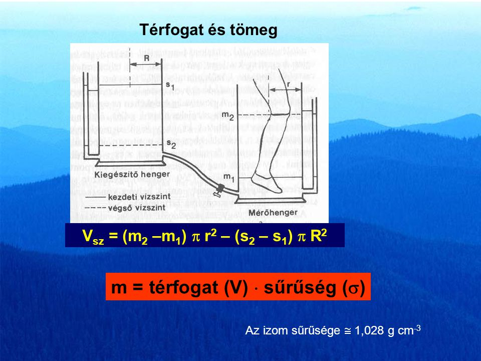 m = térfogat (V)  sűrűség ()