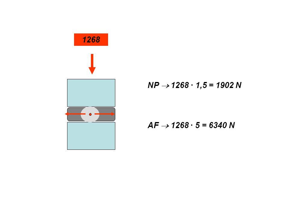 1268 NP  1268 · 1,5 = 1902 N AF  1268 · 5 = 6340 N