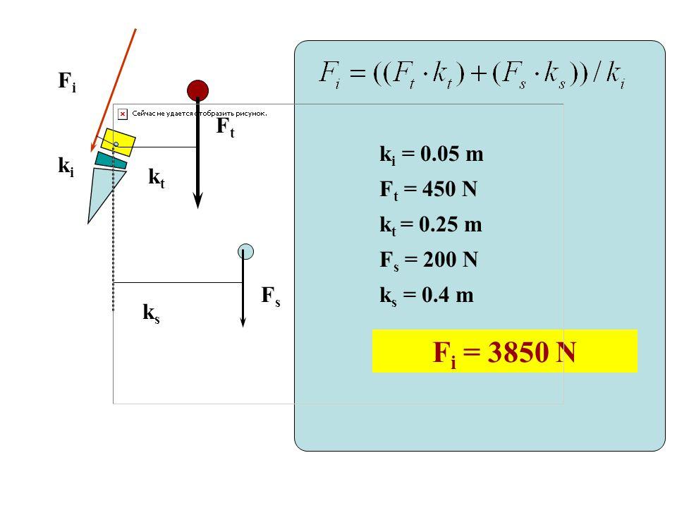 Fi = 3850 N Fi Ft ki = 0.05 m ki Ft = 450 N kt kt = 0.25 m Fs = 200 N