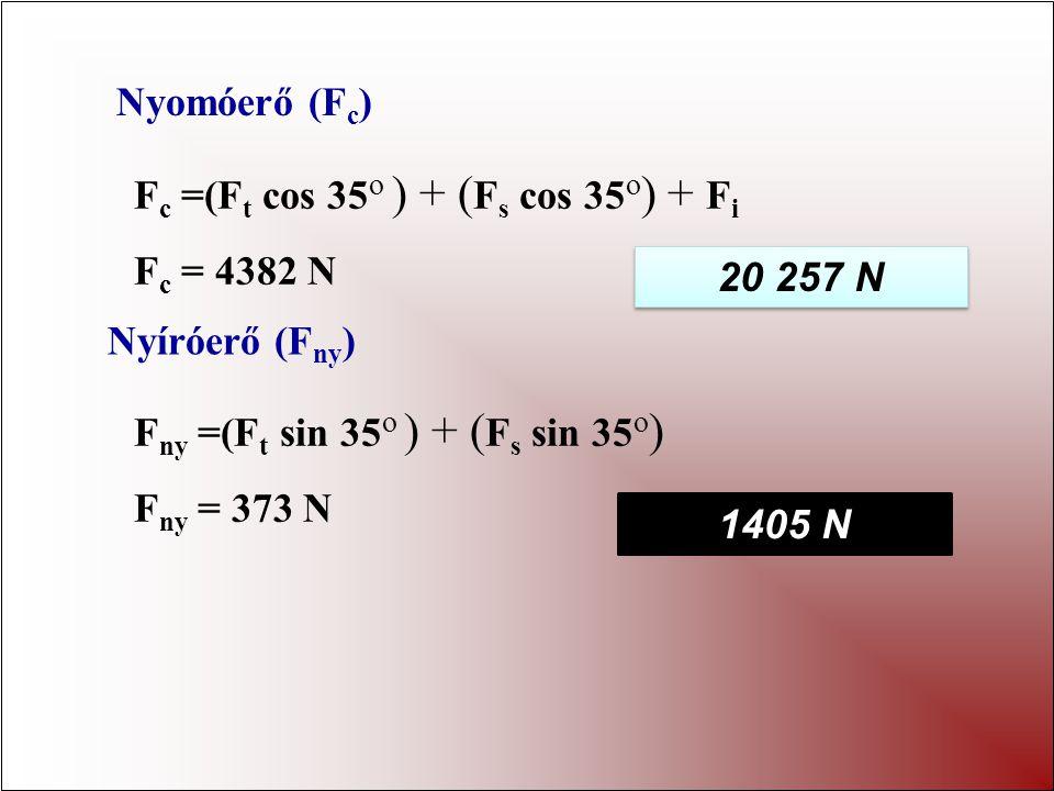 Nyomóerő (Fc) Fc =(Ft cos 35o ) + (Fs cos 35o) + Fi. Fc = 4382 N. 20 257 N. Nyíróerő (Fny) Fny =(Ft sin 35o ) + (Fs sin 35o)