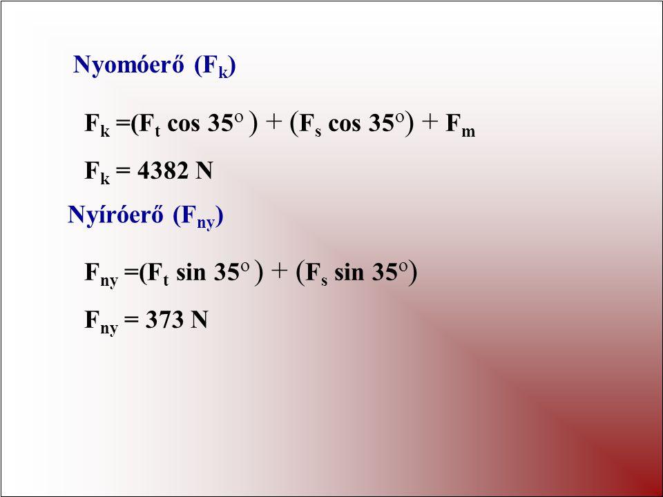 Nyomóerő (Fk) Fk =(Ft cos 35o ) + (Fs cos 35o) + Fm. Fk = 4382 N. Nyíróerő (Fny) Fny =(Ft sin 35o ) + (Fs sin 35o)