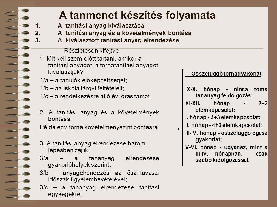 A tanmenet készítés folyamata 1. A tanítási anyag kiválasztása 2