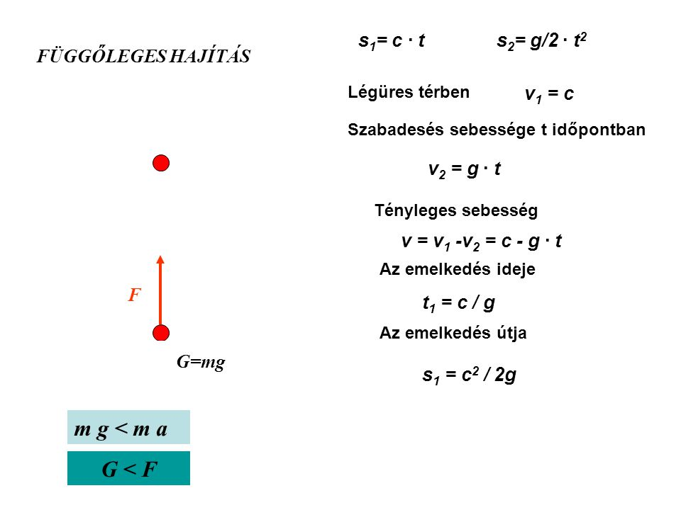 m g < m a G < F s1= c · t s2= g/2 · t2 FÜGGŐLEGES HAJÍTÁS v1 = c