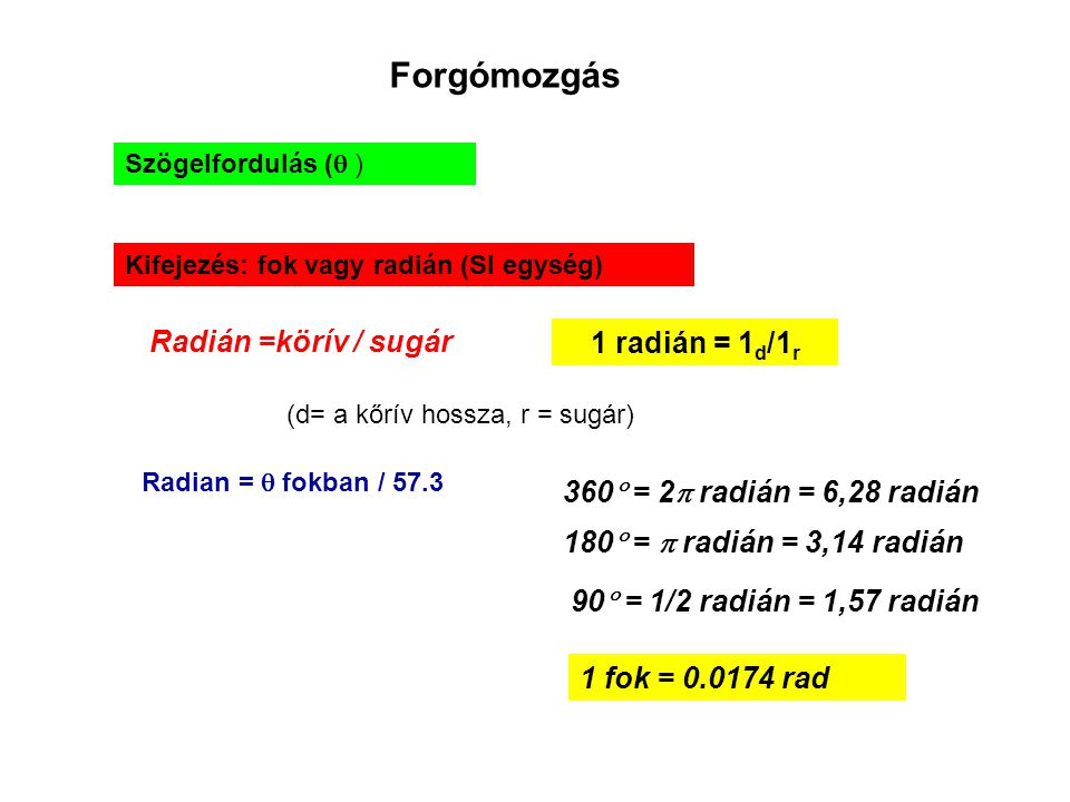 (d= a kőrív hossza, r = sugár)