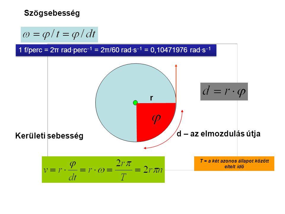 T = a két azonos állapot között eltelt idő