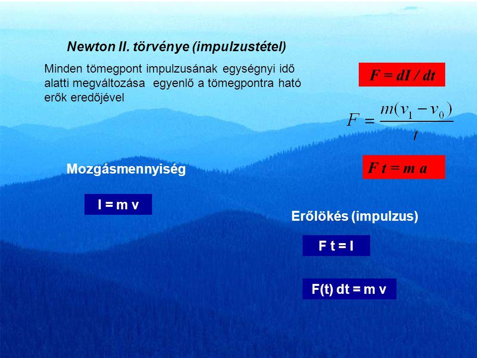 F = dI / dt F t = m a Newton II. törvénye (impulzustétel)