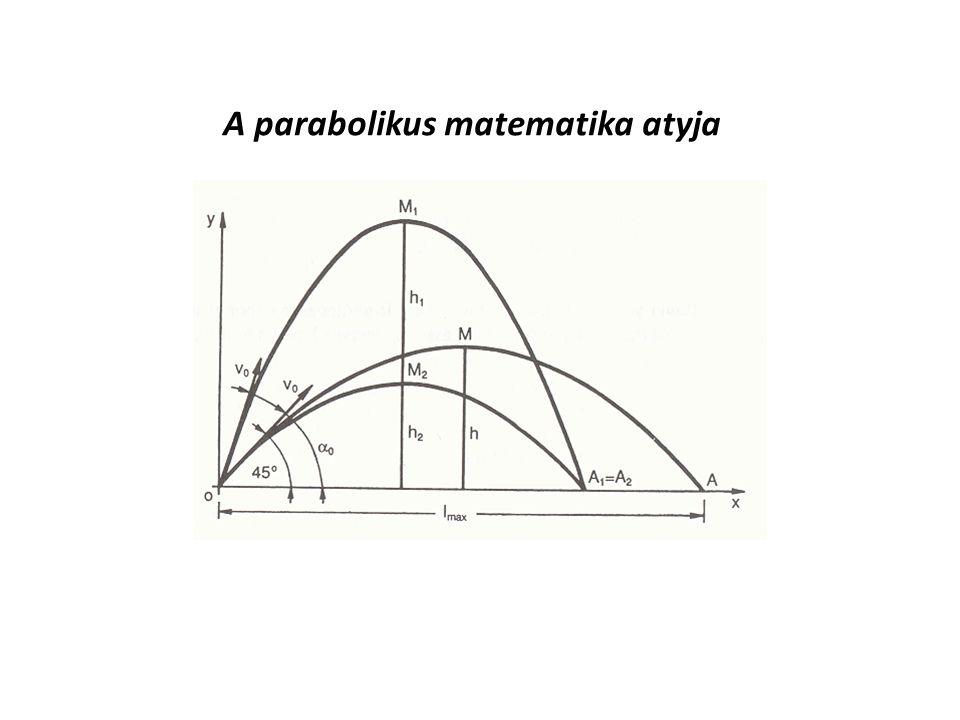 A parabolikus matematika atyja