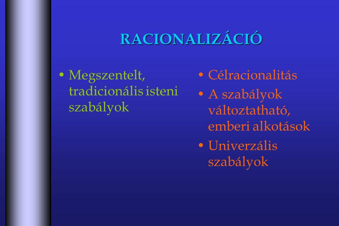 RACIONALIZÁCIÓ Megszentelt, tradicionális isteni szabályok