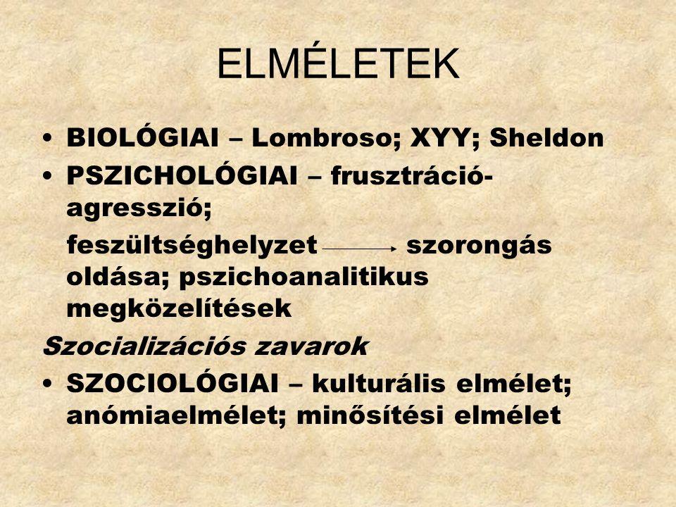 ELMÉLETEK BIOLÓGIAI – Lombroso; XYY; Sheldon