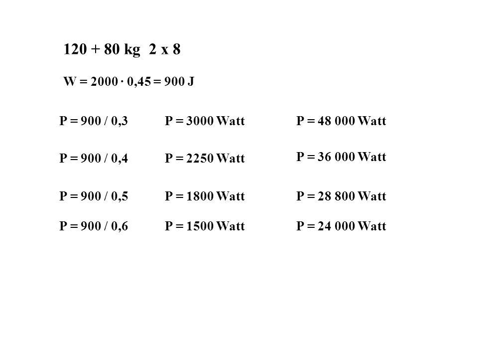 120 + 80 kg 2 x 8 W = 2000 · 0,45 = 900 J. P = 900 / 0,3. P = 3000 Watt. P = 48 000 Watt. P = 900 / 0,4.