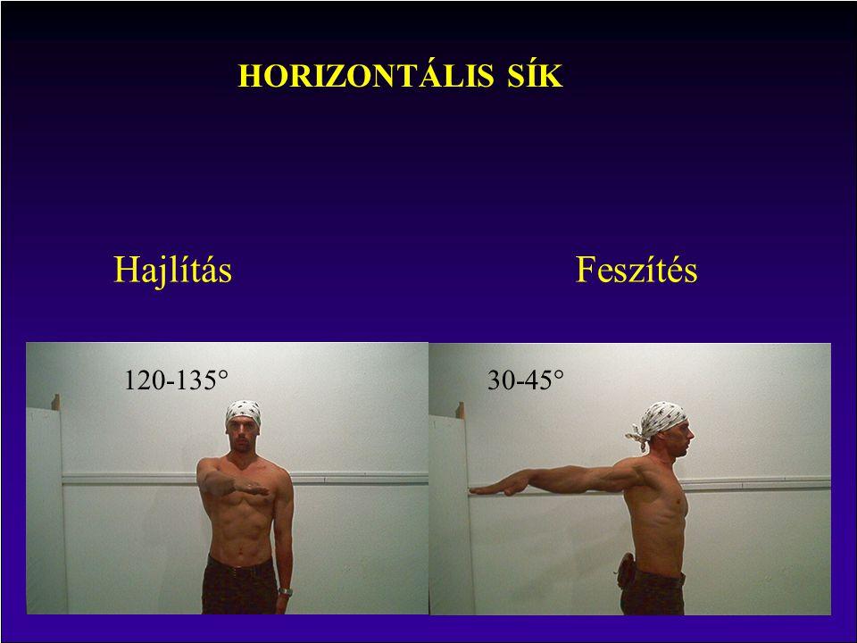 HORIZONTÁLIS SÍK Hajlítás Feszítés 120-135° 30-45°