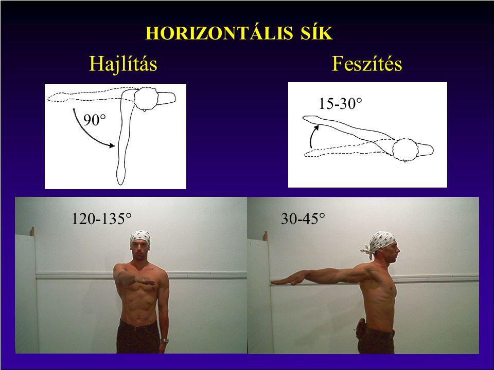 HORIZONTÁLIS SÍK Hajlítás Feszítés 15-30° 90° 120-135° 30-45°