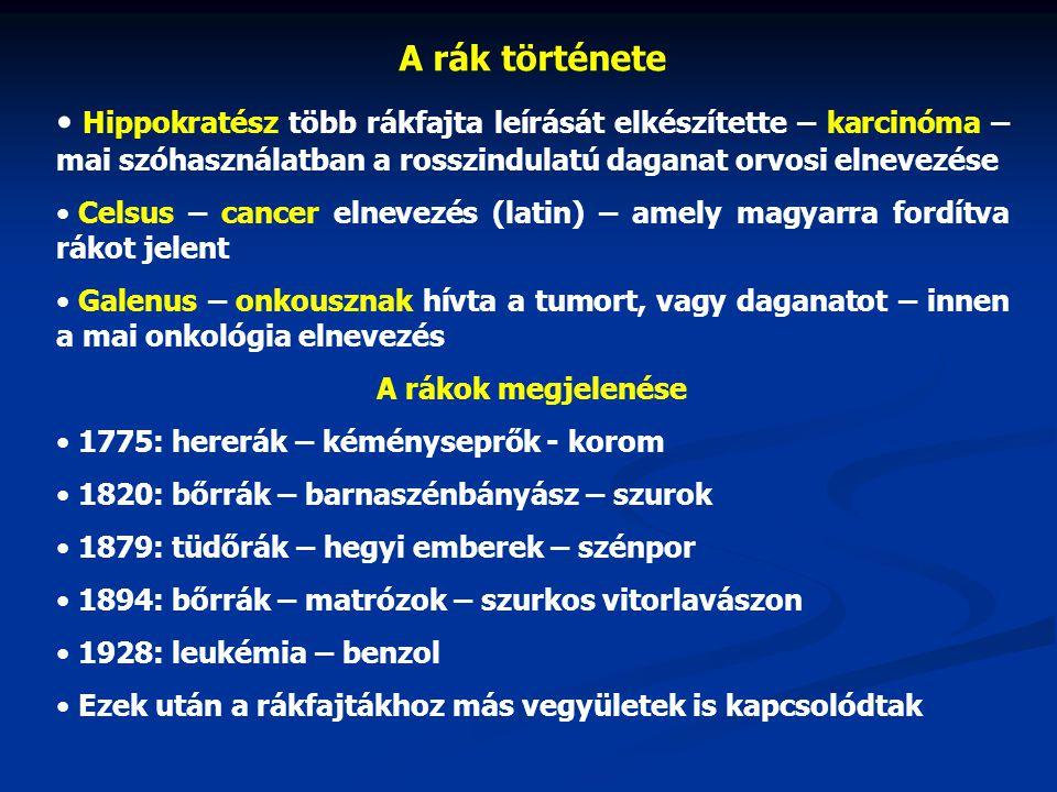 A rák története Hippokratész több rákfajta leírását elkészítette – karcinóma – mai szóhasználatban a rosszindulatú daganat orvosi elnevezése.