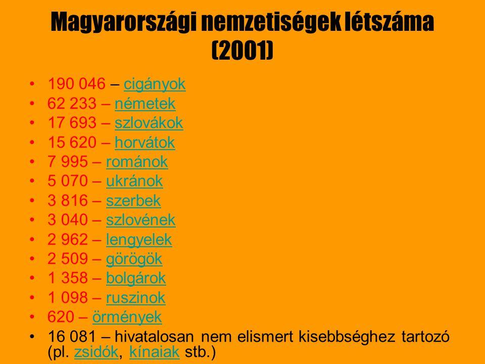 Magyarországi nemzetiségek létszáma (2001)