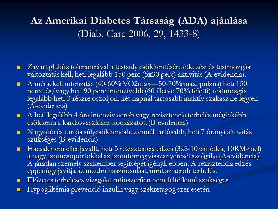 Az Amerikai Diabetes Társaság (ADA) ajánlása