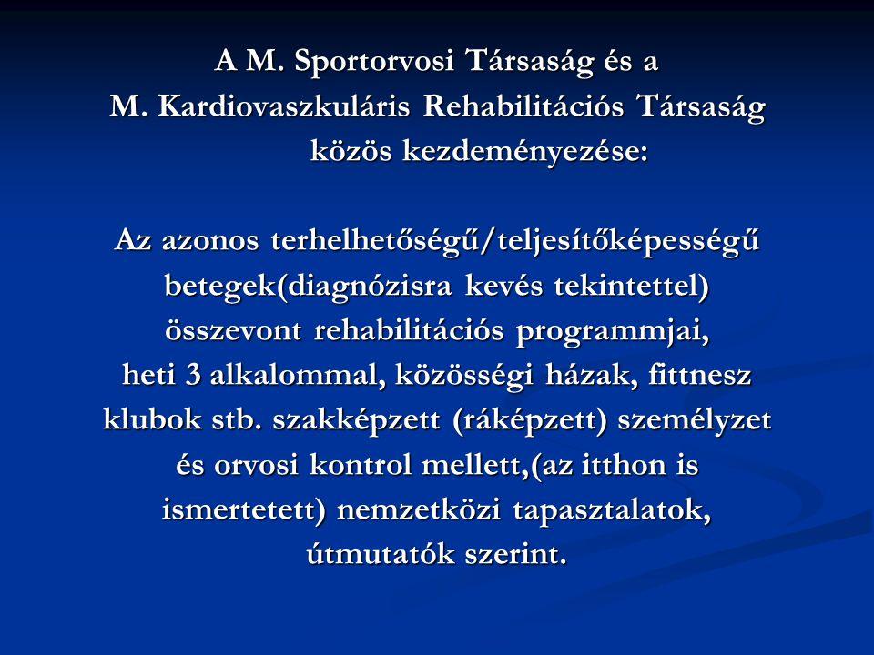 A M. Sportorvosi Társaság és a
