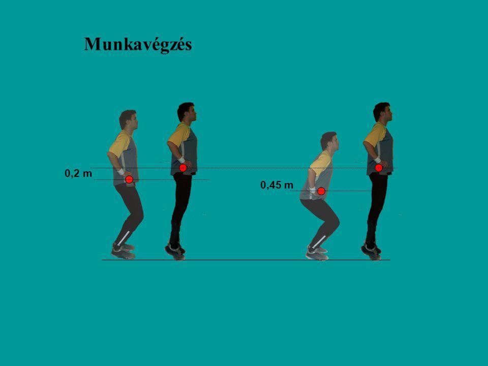 Munkavégzés 0,2 m 0,45 m
