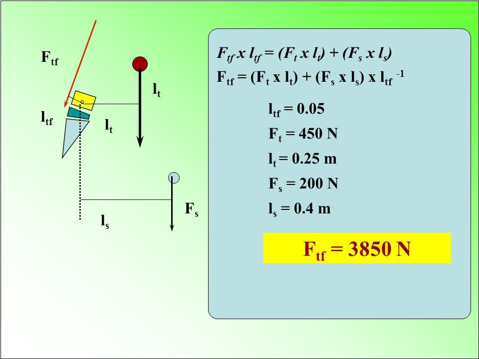 Ftf = 3850 N Ftf x ltf = (Ft x lt) + (Fs x ls) Ftf