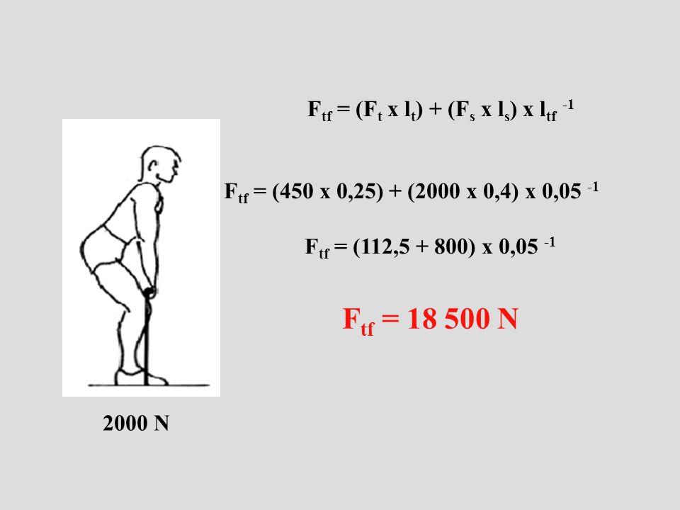 Ftf = 18 500 N Ftf = (Ft x lt) + (Fs x ls) x ltf -1