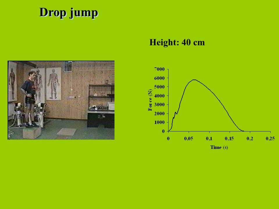 Drop jump Height: 40 cm
