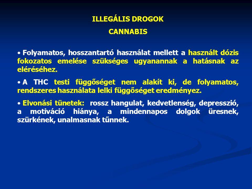 ILLEGÁLIS DROGOK CANNABIS.