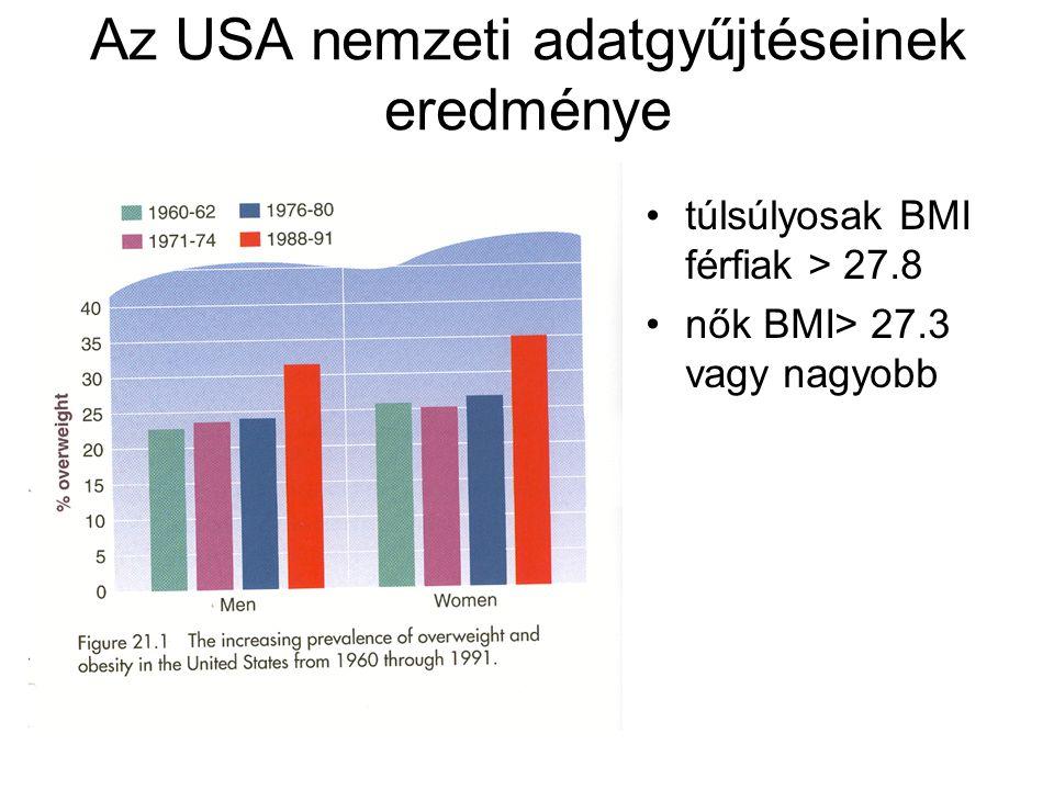Az USA nemzeti adatgyűjtéseinek eredménye