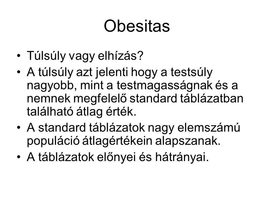 Obesitas Túlsúly vagy elhízás