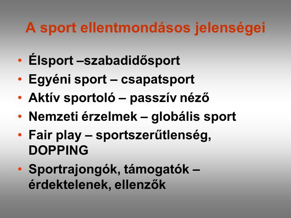 A sport ellentmondásos jelenségei