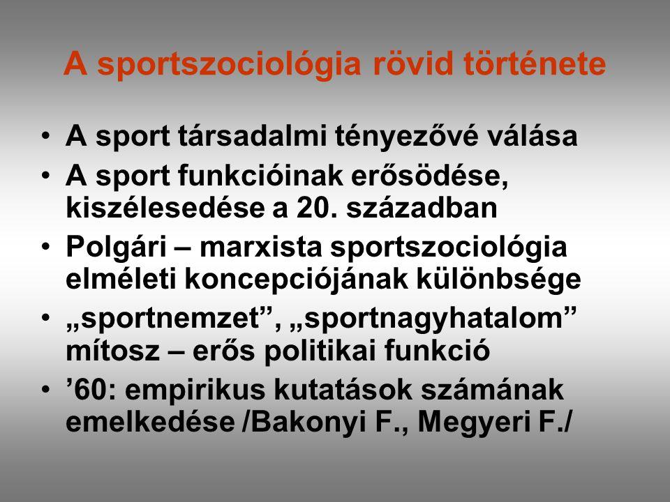 A sportszociológia rövid története