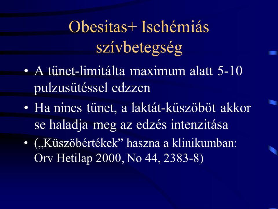 Obesitas+ Ischémiás szívbetegség