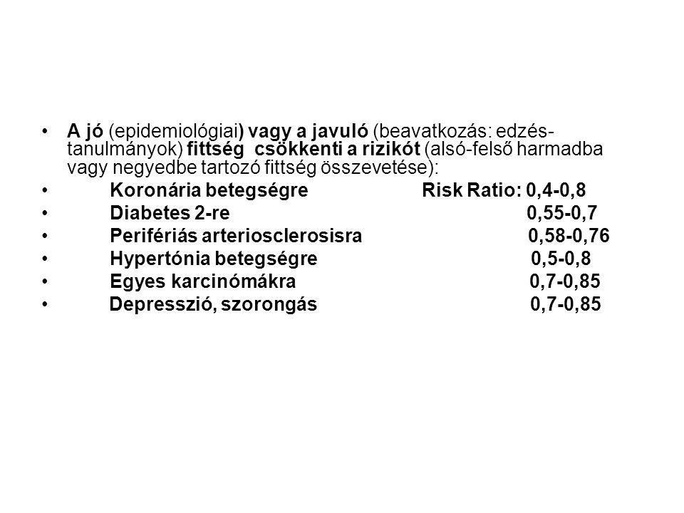 A jó (epidemiológiai) vagy a javuló (beavatkozás: edzés-tanulmányok) fittség csökkenti a rizikót (alsó-felső harmadba vagy negyedbe tartozó fittség összevetése):