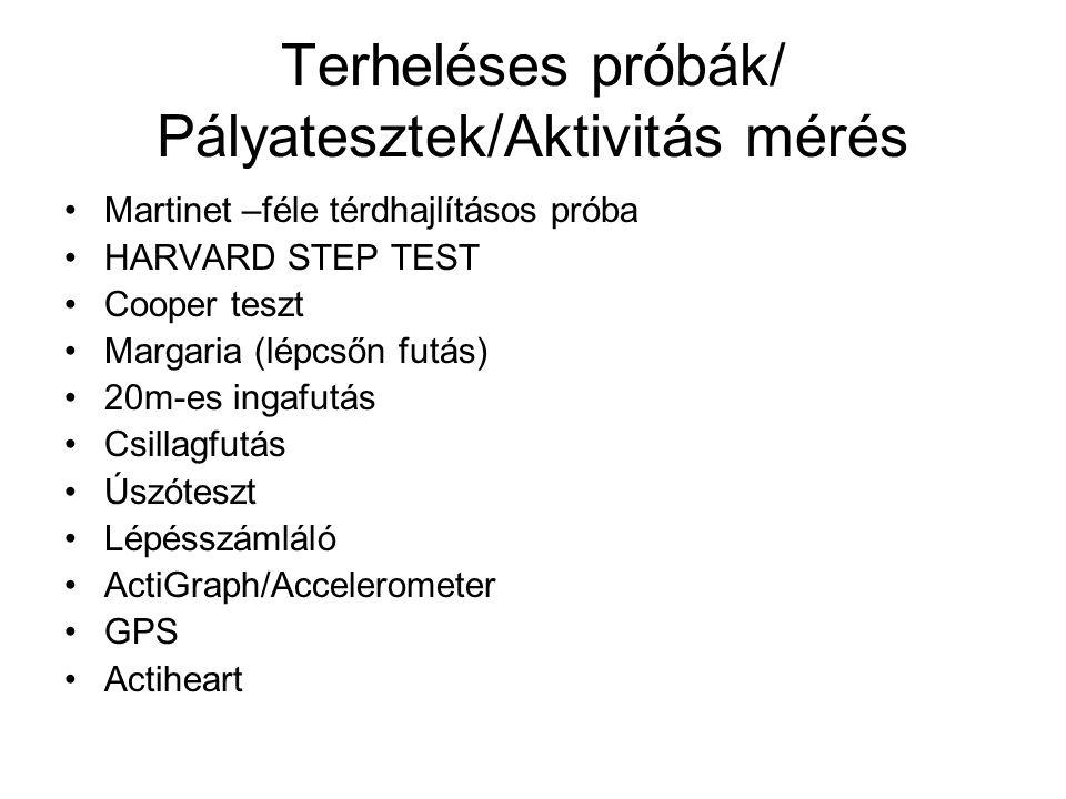 Terheléses próbák/ Pályatesztek/Aktivitás mérés