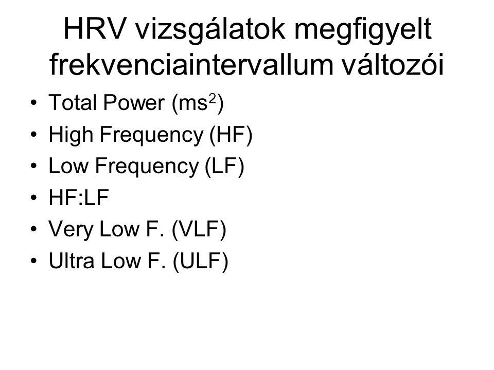 HRV vizsgálatok megfigyelt frekvenciaintervallum változói