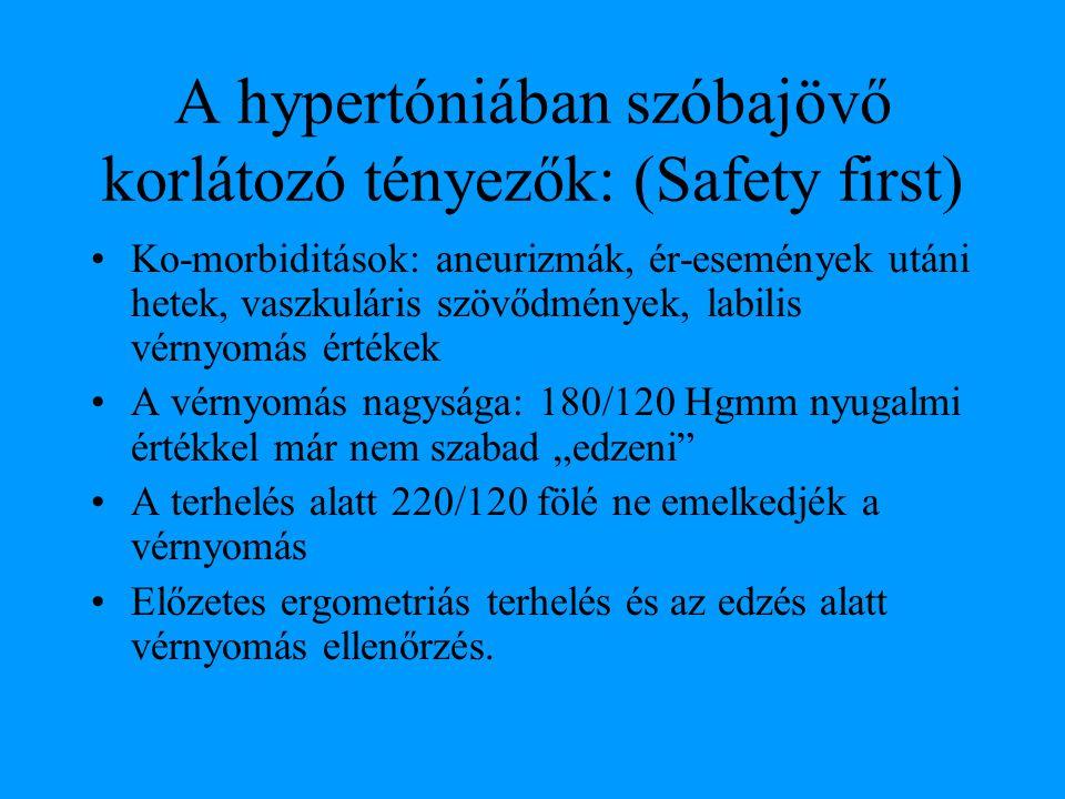A hypertóniában szóbajövő korlátozó tényezők: (Safety first)