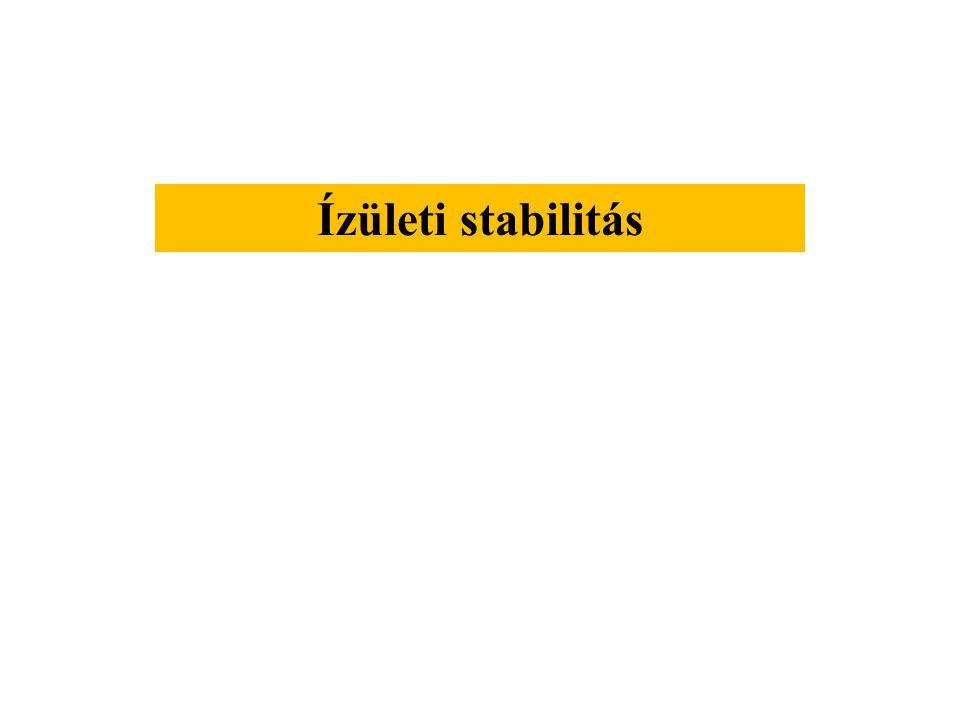 Ízületi stabilitás