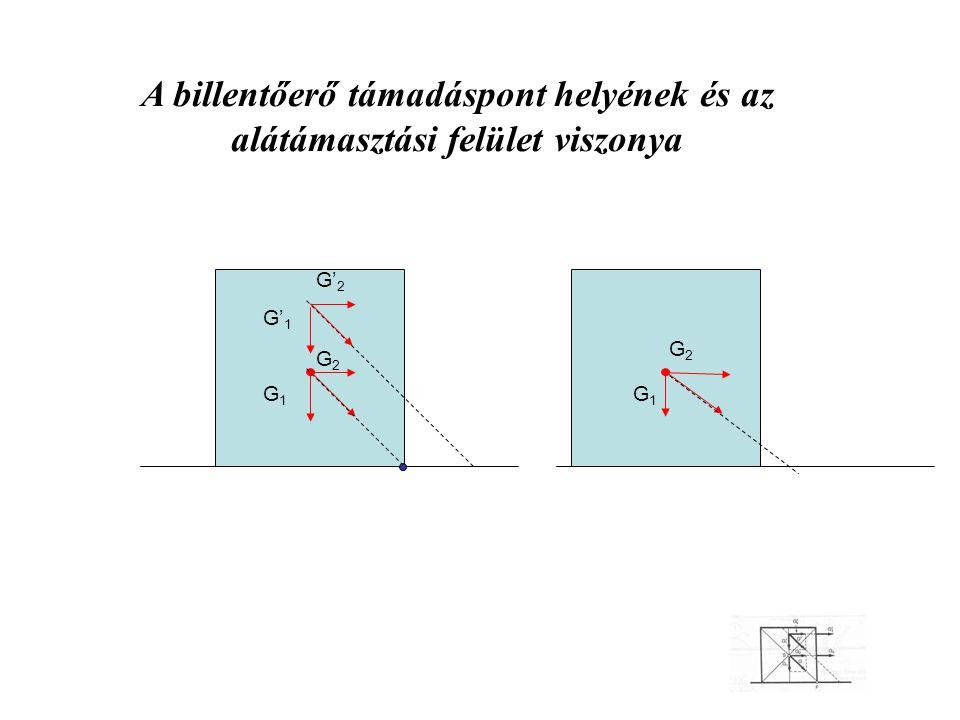 A billentőerő támadáspont helyének és az alátámasztási felület viszonya