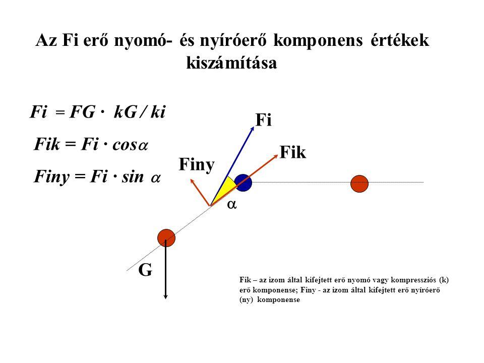 Az Fi erő nyomó- és nyíróerő komponens értékek kiszámítása
