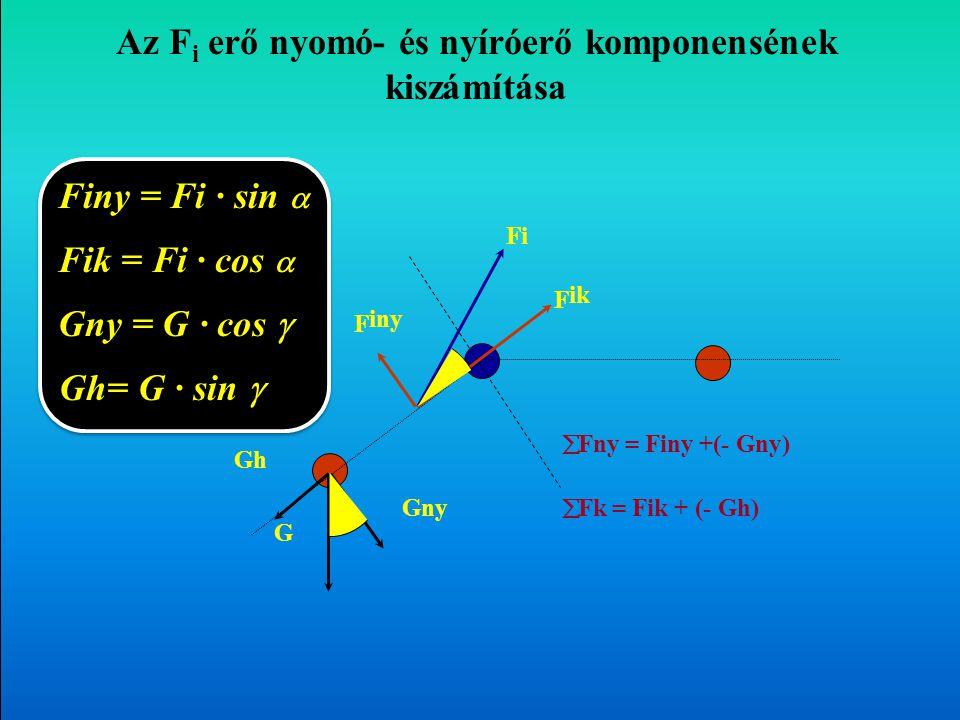 Az Fi erő nyomó- és nyíróerő komponensének kiszámítása