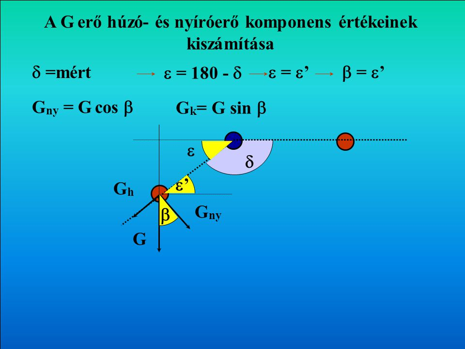 A G erő húzó- és nyíróerő komponens értékeinek kiszámítása