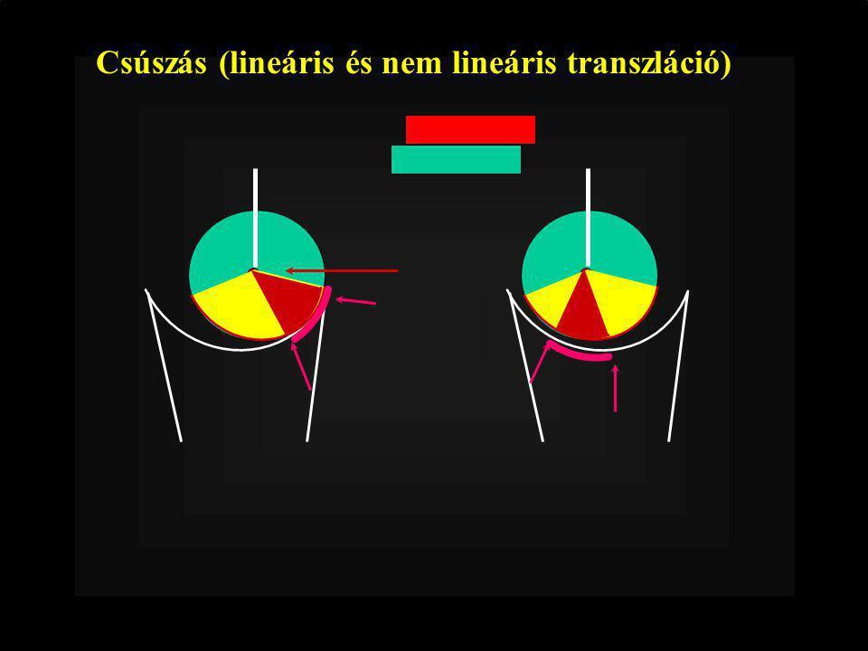 Csúszás (lineáris és nem lineáris transzláció)