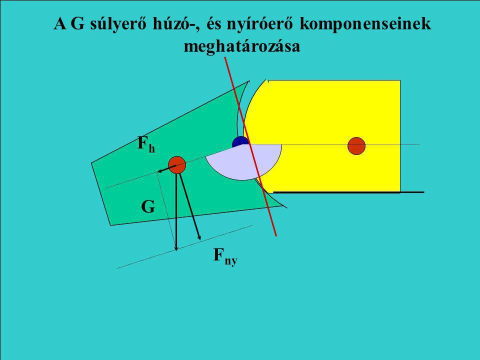 A G súlyerő húzó-, és nyíróerő komponenseinek meghatározása