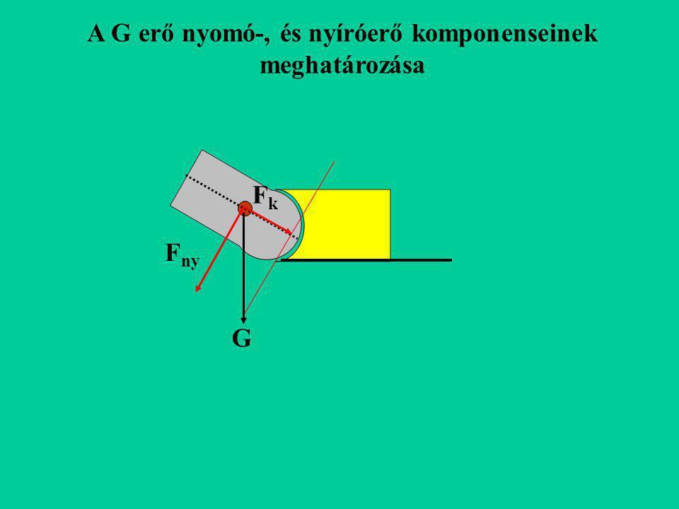 A G erő nyomó-, és nyíróerő komponenseinek meghatározása