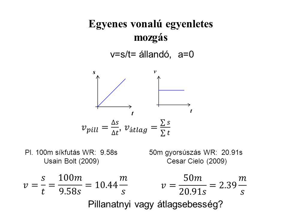 Egyenes vonalú egyenletes mozgás