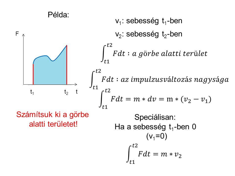 Példa: v1: sebesség t1-ben v2: sebesség t2-ben Számítsuk ki a görbe