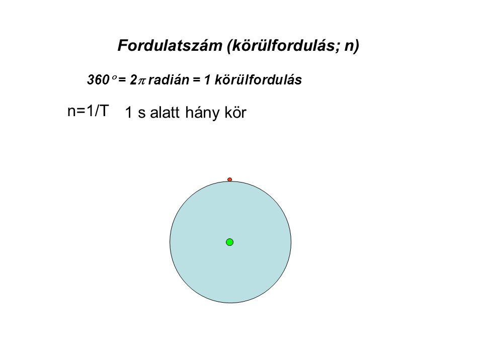 Fordulatszám (körülfordulás; n)