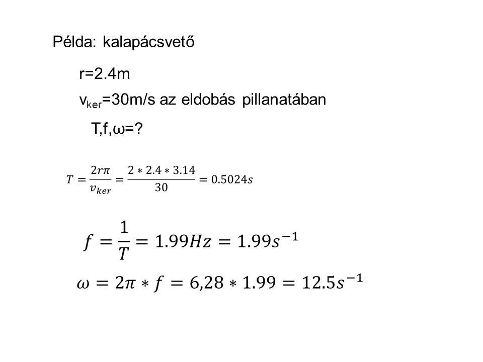 vker=30m/s az eldobás pillanatában