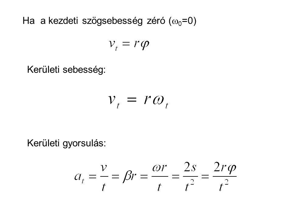 Ha a kezdeti szögsebesség zéró (0=0)