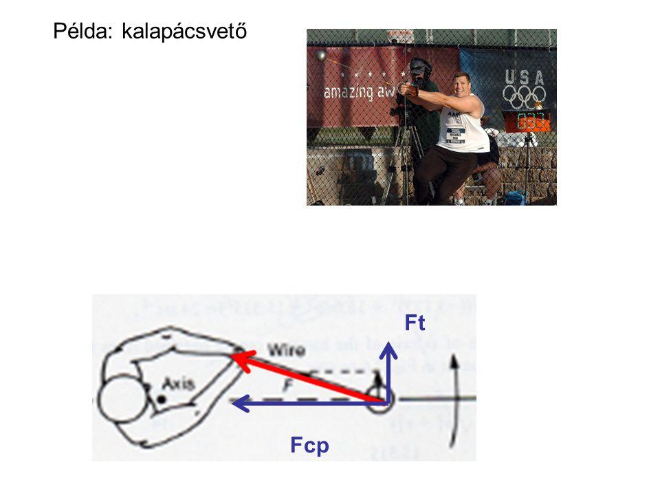 Példa: kalapácsvető Ft Fcp